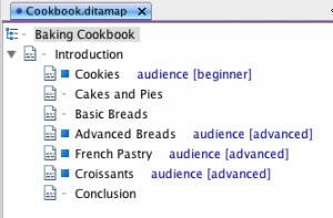 Cookbook_map